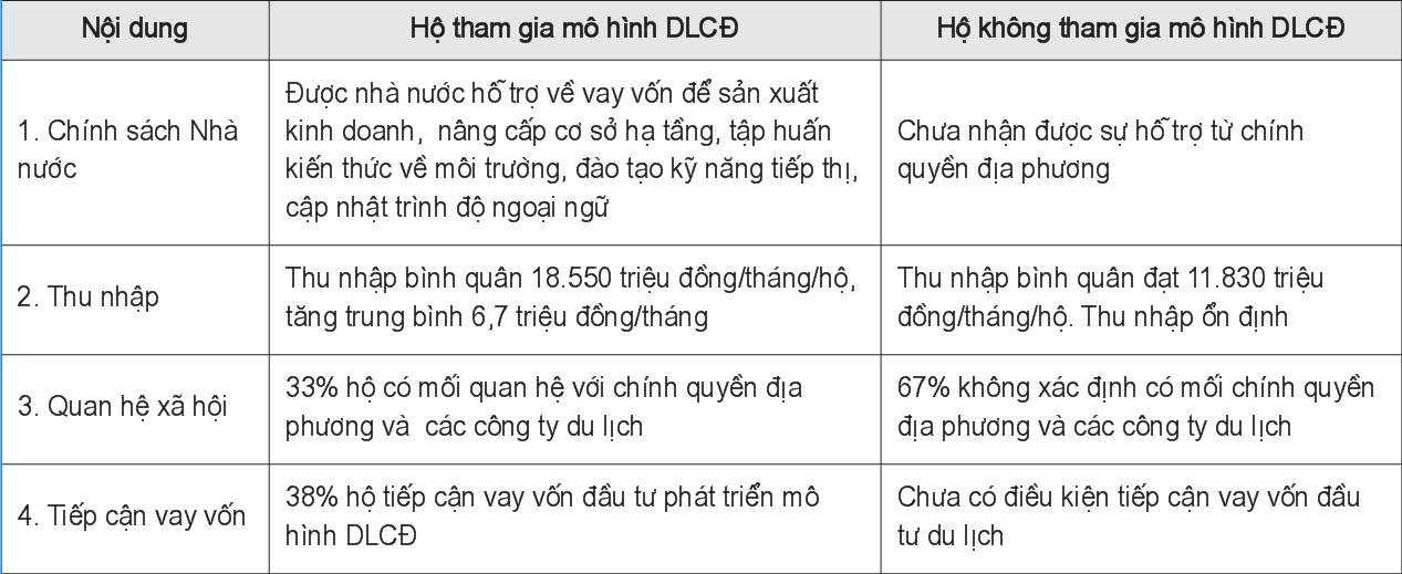 Nam Du Kiên Giang