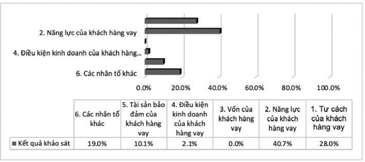 http://tapchicongthuong.vn/images/yen-koi/nckh/chinh_9_3.jpg